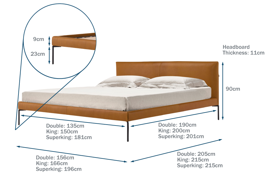 Matera Bed Technical