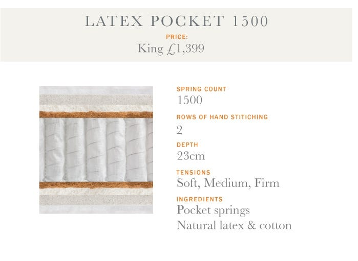 Latex Pocket 1500 Mattress