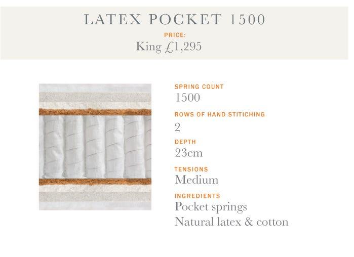 Latex Pokcet 1500 Mattress
