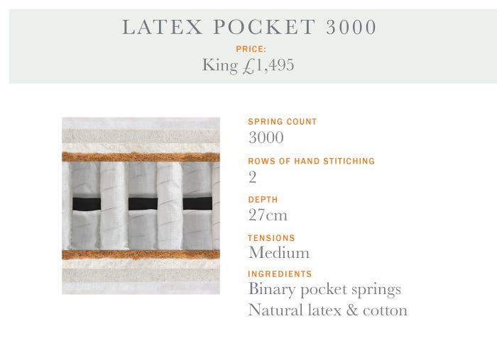 Latex Pocket 3000 Mattress