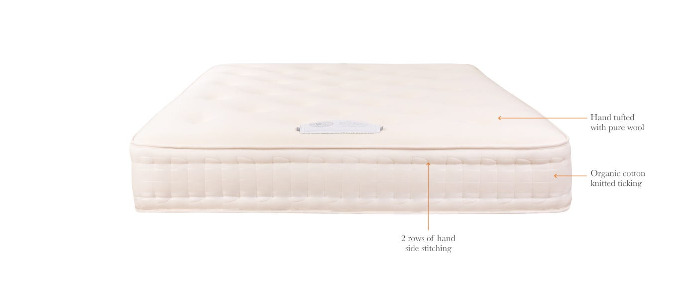 Latex Pocket 3000 Mattress technical top on