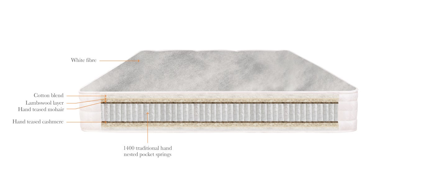 Natural Sleep Cashmere Mattress Technical top off