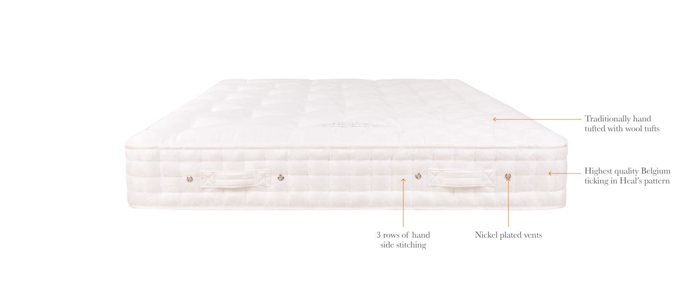 Natural Sleep Cashmere Mattress Technical top on