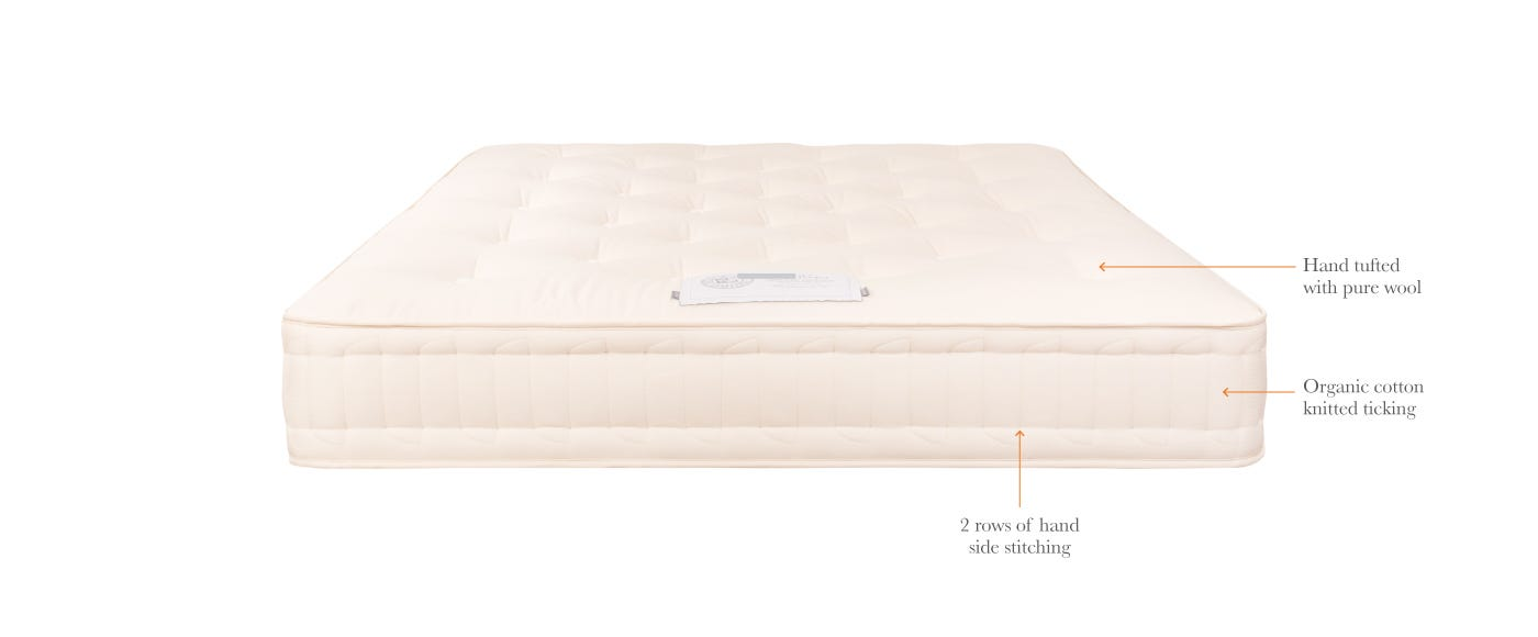 Organic Pocket 1500 Mattress top on