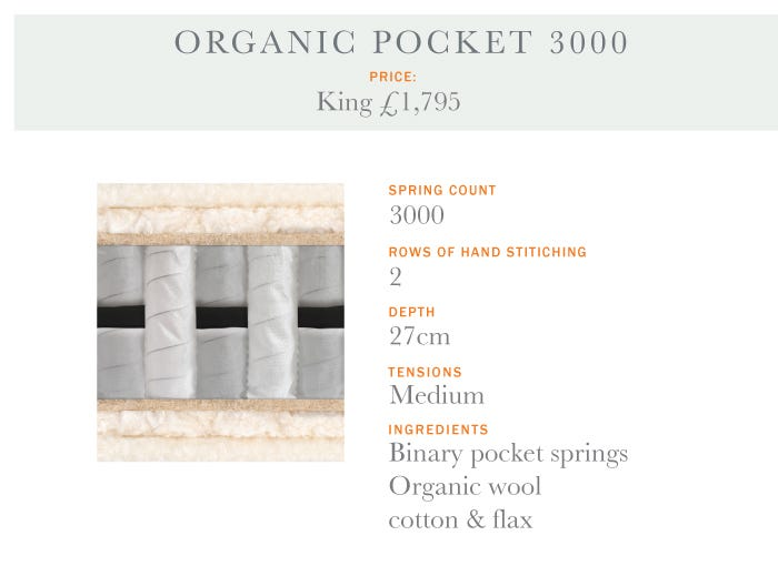 Organic Pocket 3000 Mattress