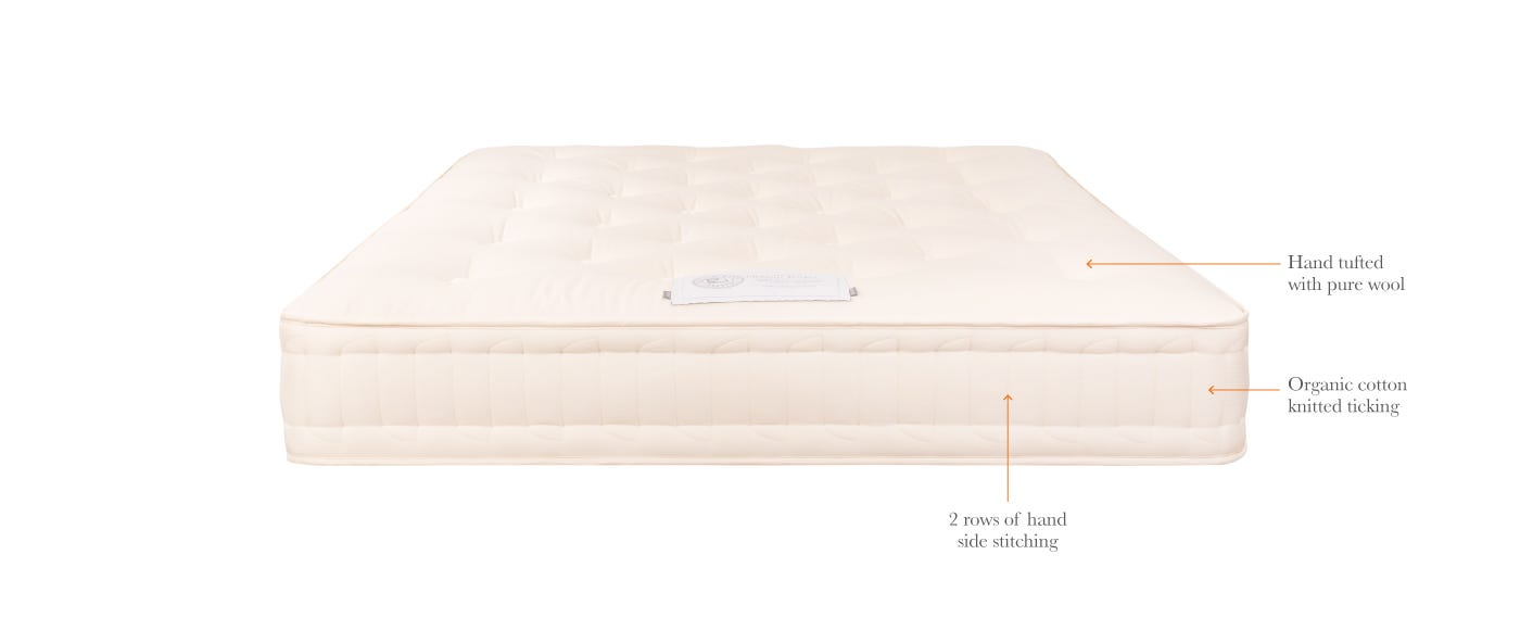 Organic Pocket 3000 Mattress top on