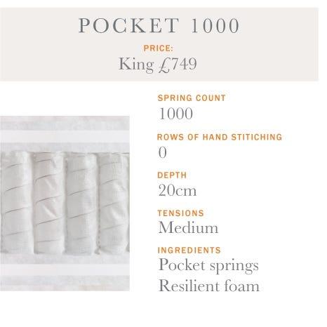Pocket 1000 Mattress