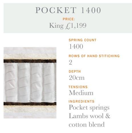 Pocket 1400 Mattress