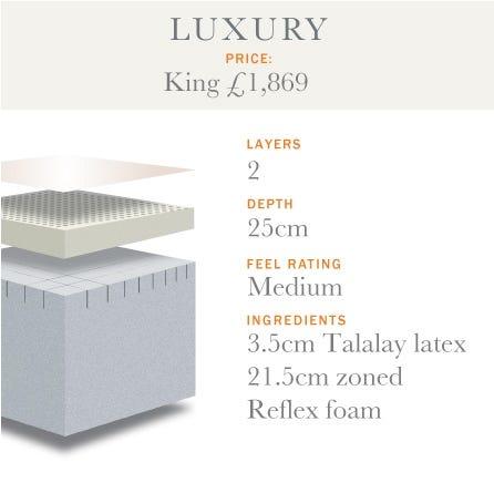 Reflex Layered Luxury Mattress Range