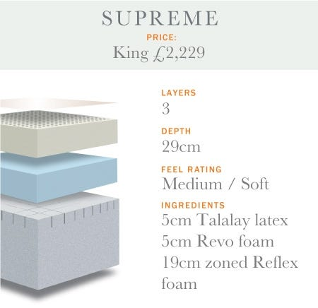 Reflex Layered Supreme Mattress Range