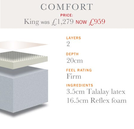 Reflex Layered Comfort Mattress Range - Summer Sale 2017