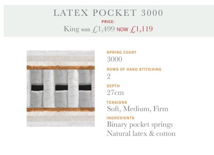 Latex Pocket 3000 Mattress - Summer Sale 2017