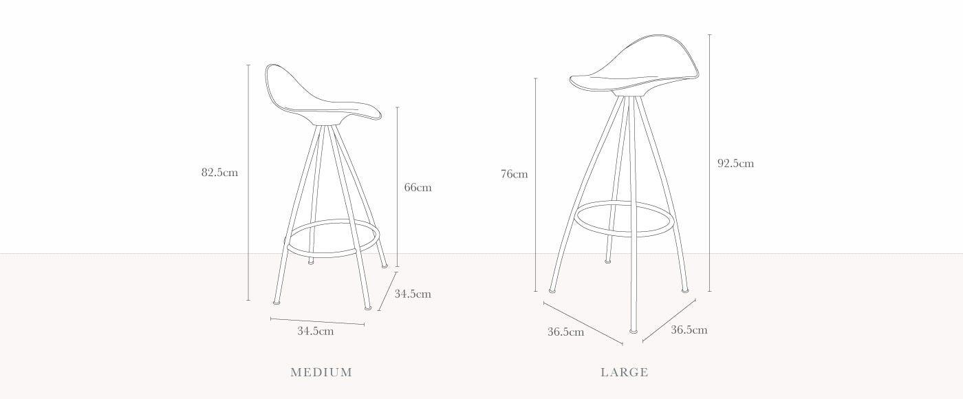 Onda stools technical